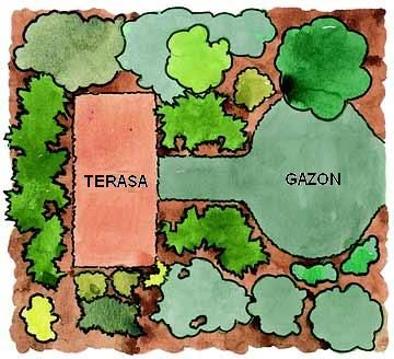 gazon in forma circulara