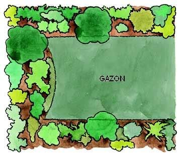 gazon rectangular
